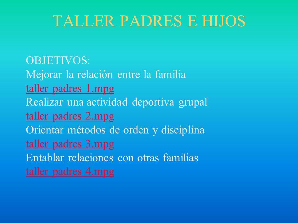 TALLER PADRES E HIJOS OBJETIVOS: Mejorar la relación entre la familia