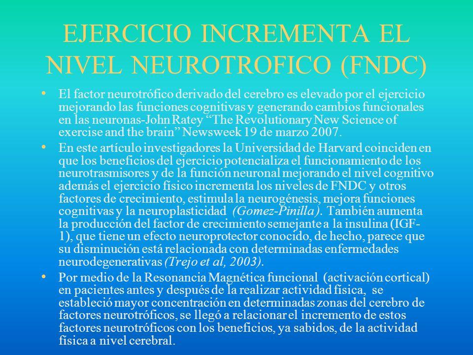 EJERCICIO INCREMENTA EL NIVEL NEUROTROFICO (FNDC)