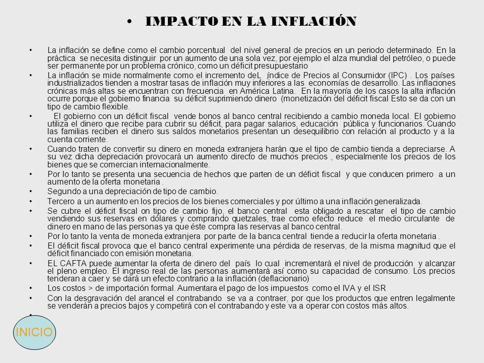IMPACTO EN LA INFLACIÓN