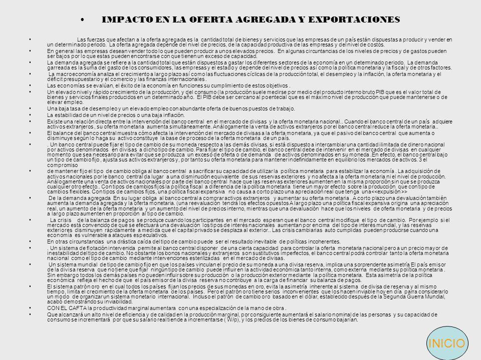 IMPACTO EN LA OFERTA AGREGADA Y EXPORTACIONES