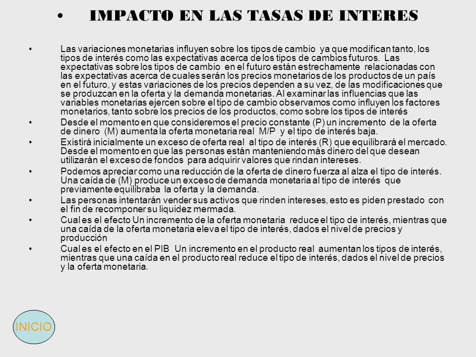 IMPACTO EN LAS TASAS DE INTERES