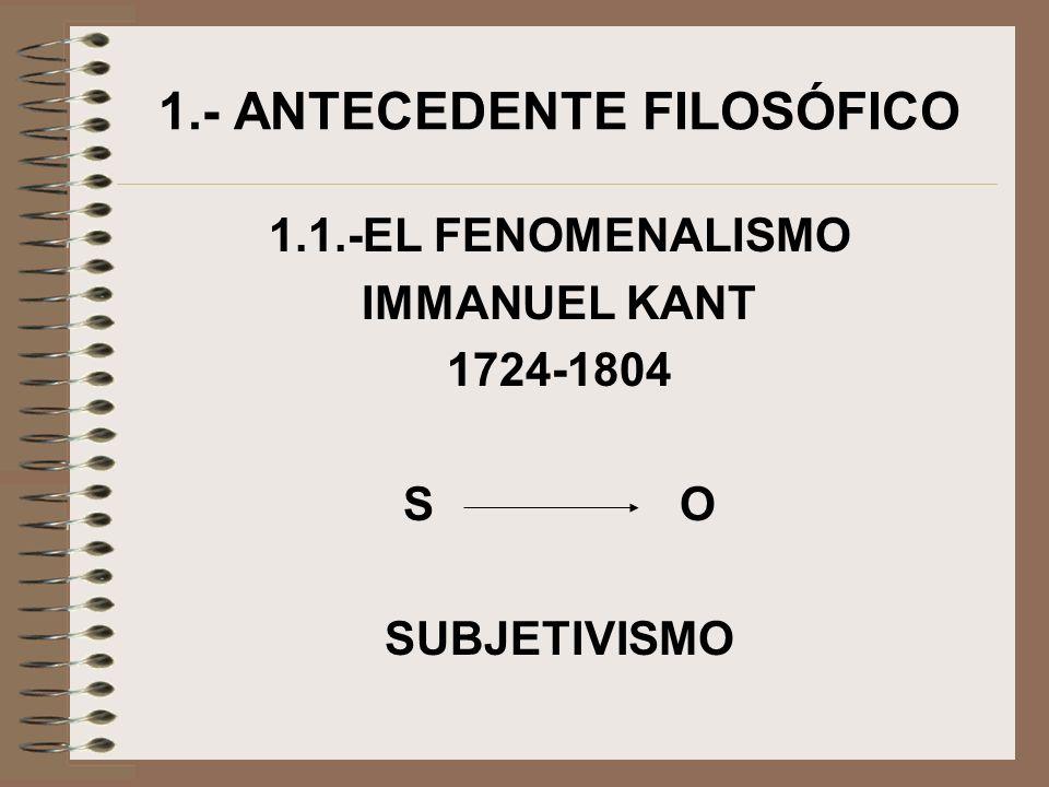 1.- ANTECEDENTE FILOSÓFICO