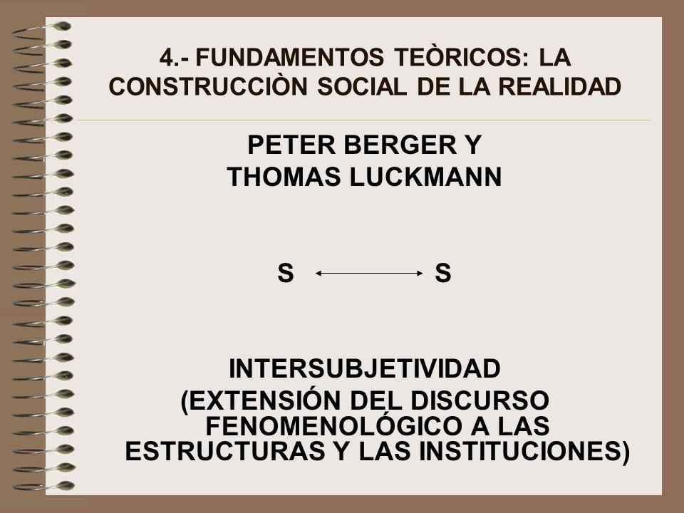 4.- FUNDAMENTOS TEÒRICOS: LA CONSTRUCCIÒN SOCIAL DE LA REALIDAD