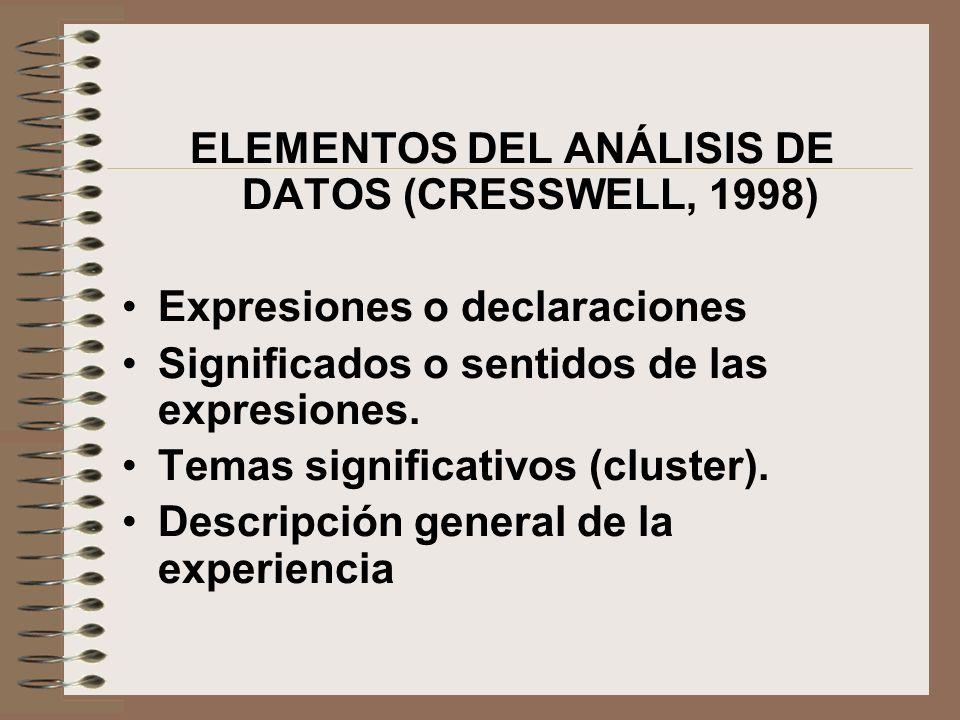 ELEMENTOS DEL ANÁLISIS DE DATOS (CRESSWELL, 1998)