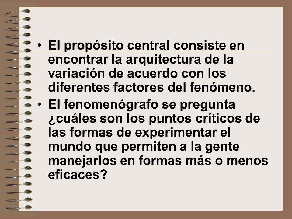 El propósito central consiste en encontrar la arquitectura de la variación de acuerdo con los diferentes factores del fenómeno.