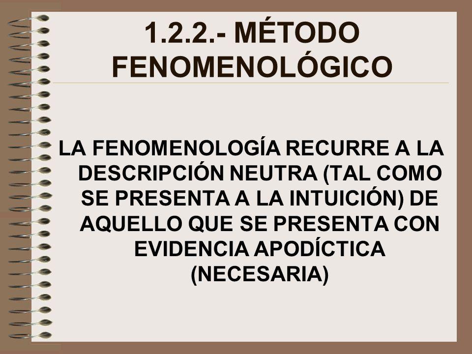 1.2.2.- MÉTODO FENOMENOLÓGICO
