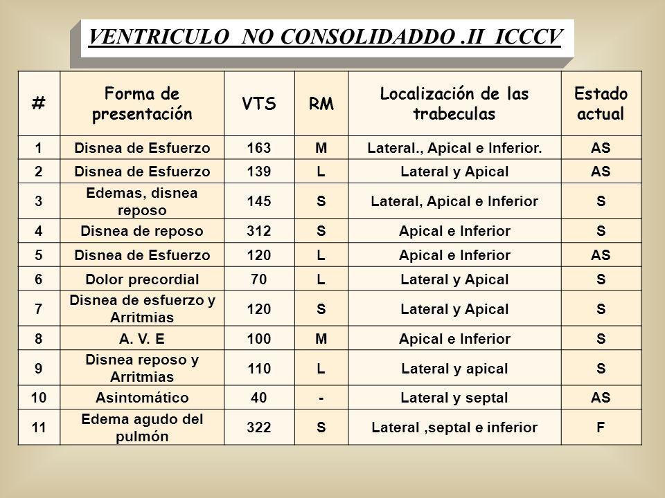 VENTRICULO NO CONSOLIDADDO .II ICCCV