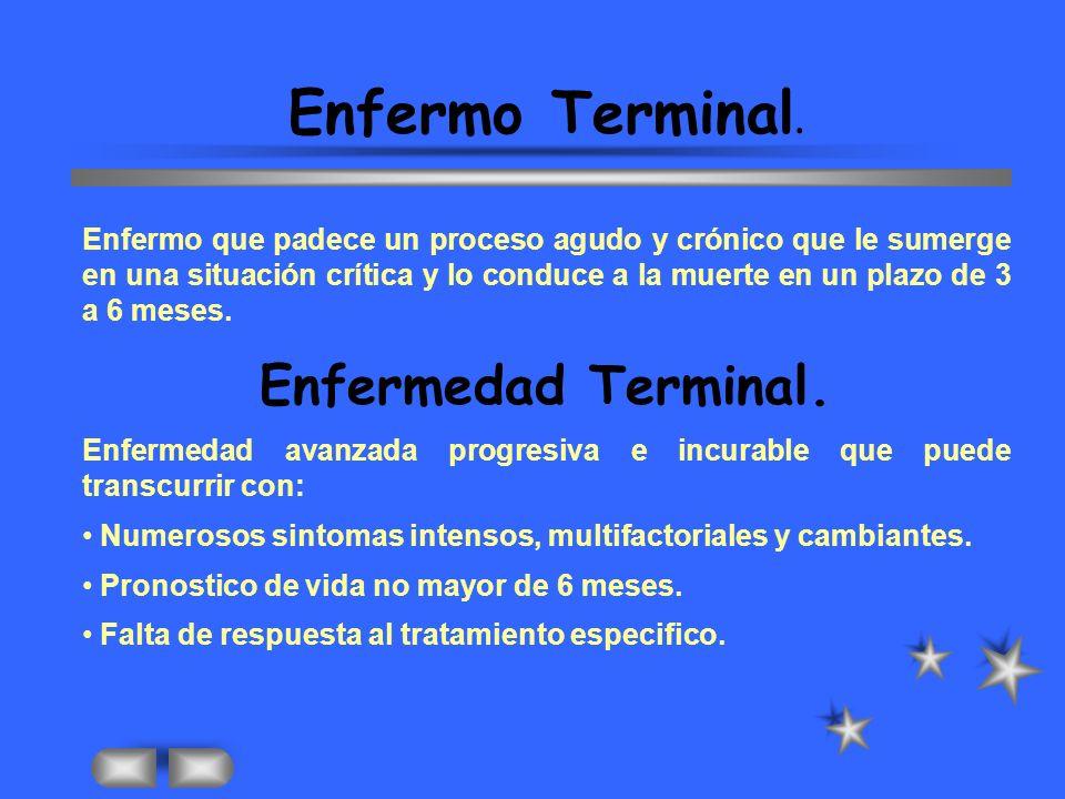 Enfermo Terminal. Enfermedad Terminal.