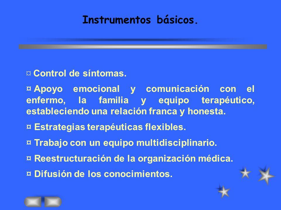 Instrumentos básicos. Control de síntomas.