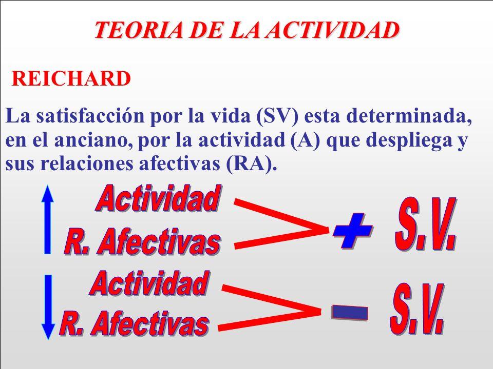 TEORIA DE LA ACTIVIDAD REICHARD Actividad S.V. R. Afectivas +