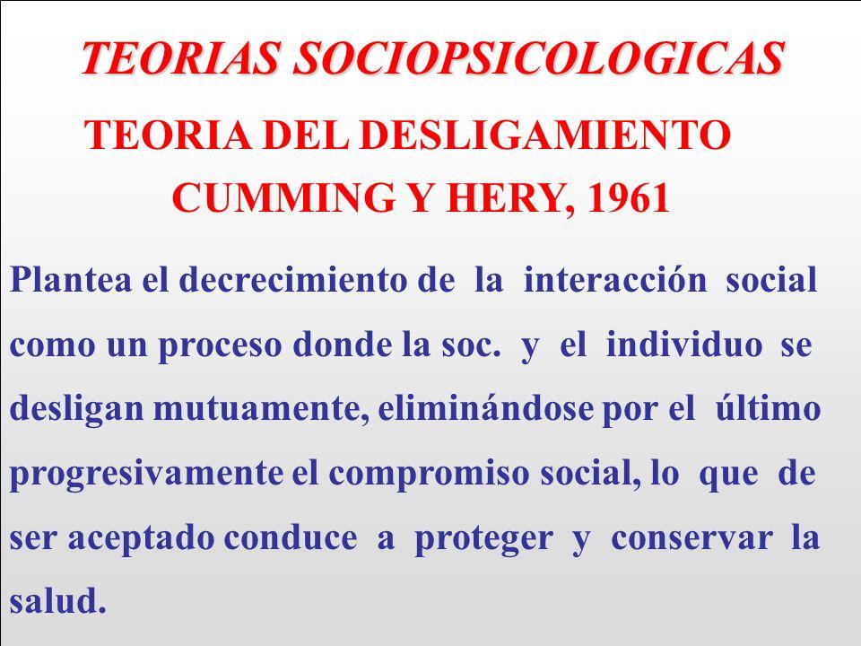 TEORIAS SOCIOPSICOLOGICAS