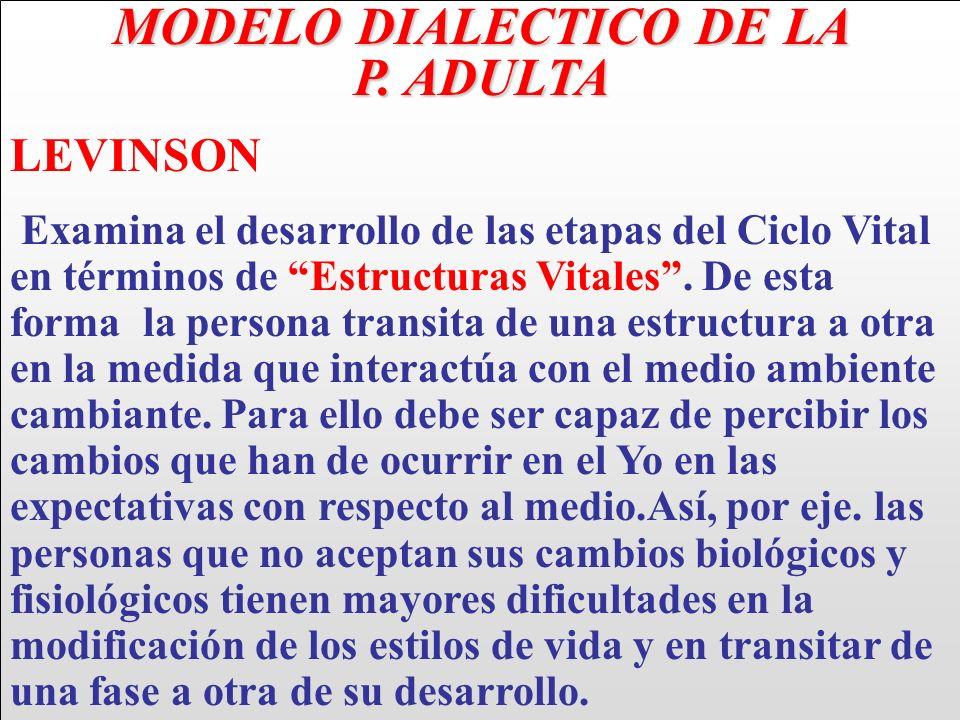 MODELO DIALECTICO DE LA P. ADULTA