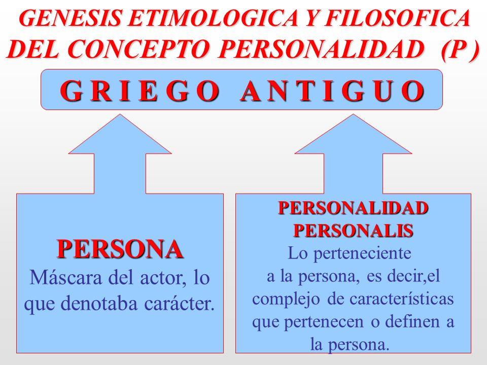 GENESIS ETIMOLOGICA Y FILOSOFICA DEL CONCEPTO PERSONALIDAD (P )