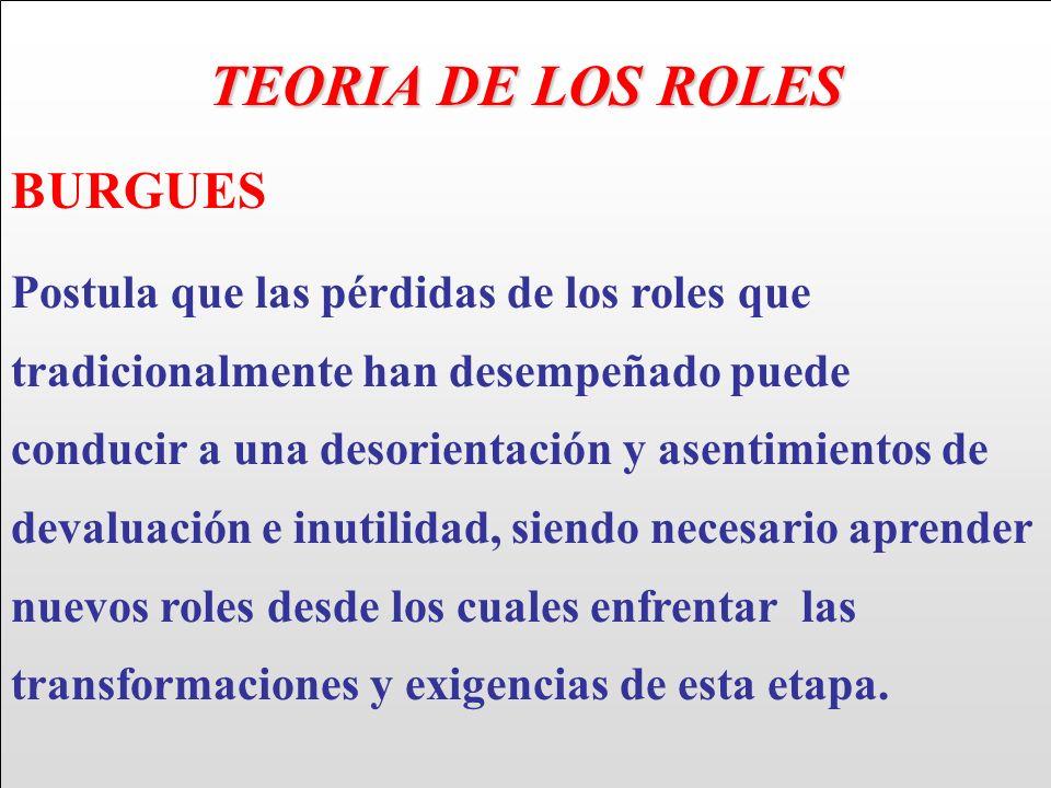 TEORIA DE LOS ROLES BURGUES