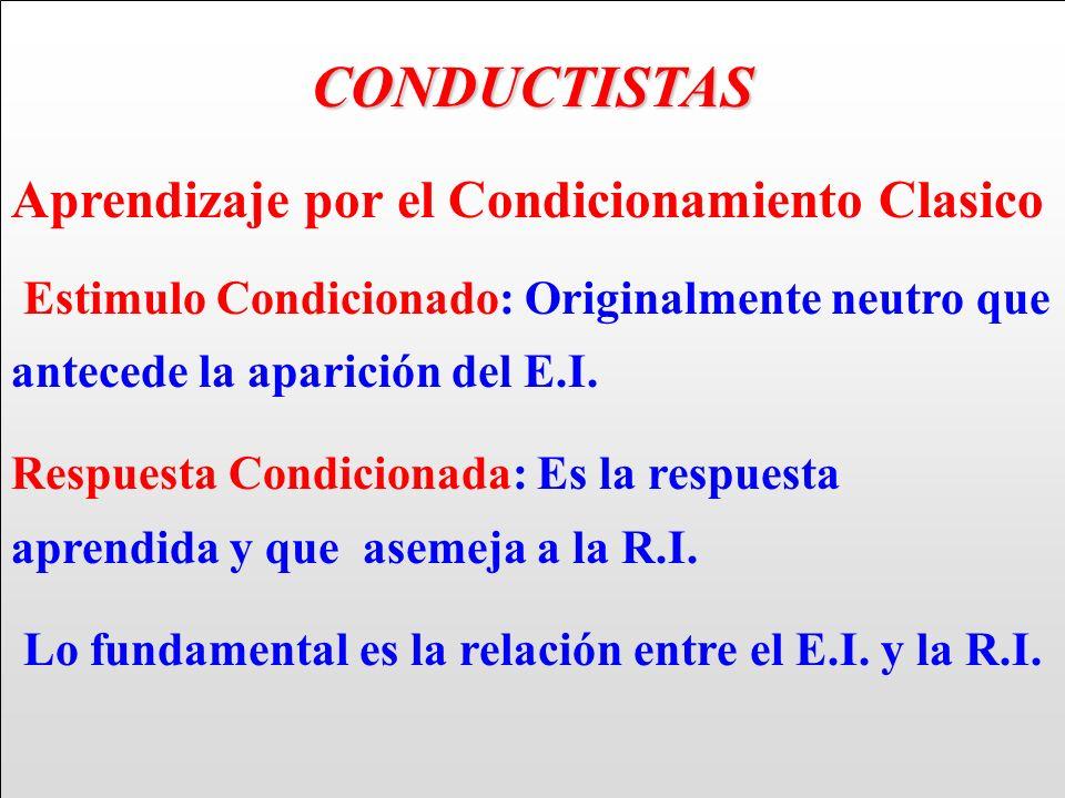 CONDUCTISTAS Aprendizaje por el Condicionamiento Clasico