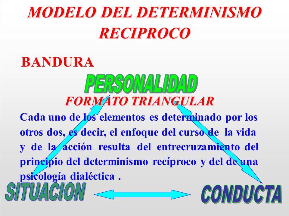 MODELO DEL DETERMINISMO RECIPROCO