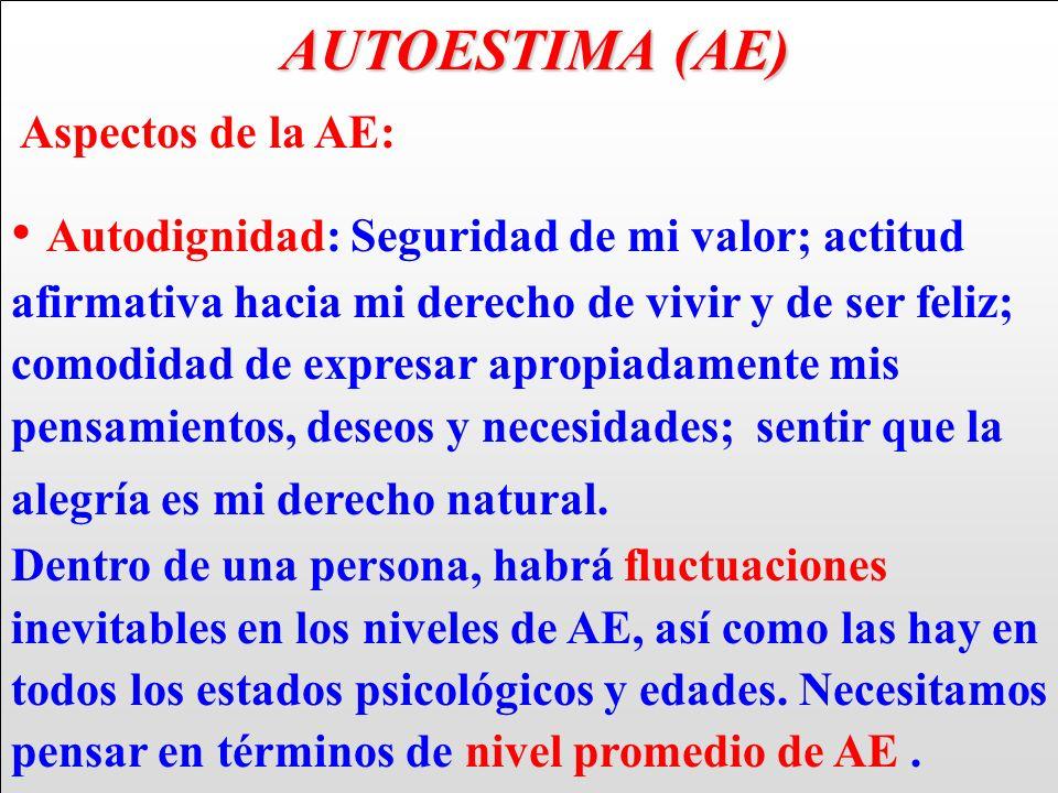 AUTOESTIMA (AE) Aspectos de la AE: