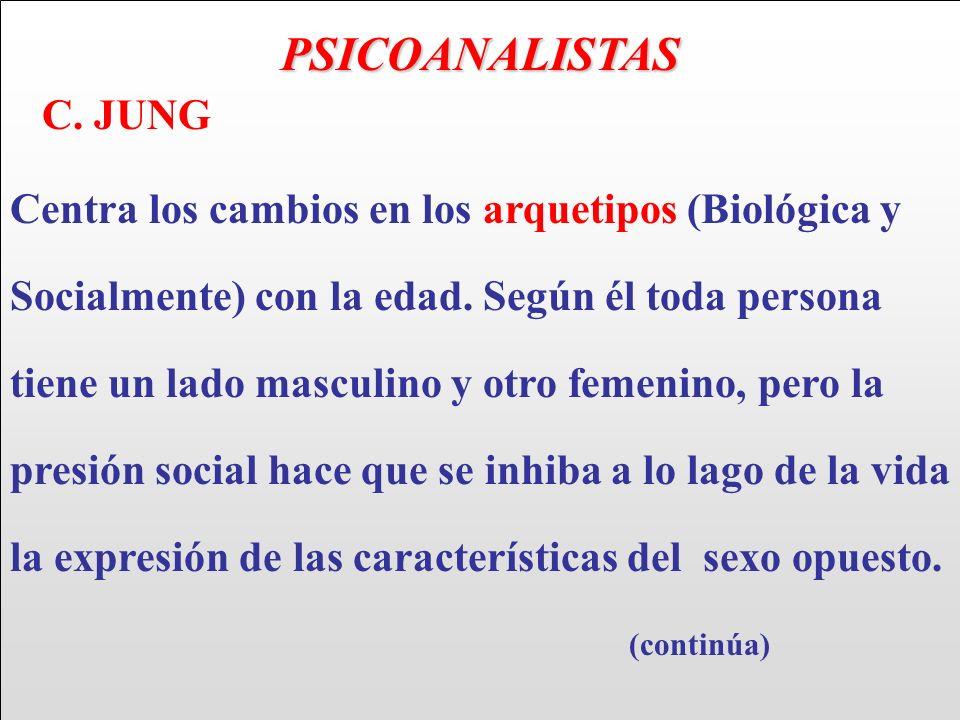 PSICOANALISTAS C. JUNG.