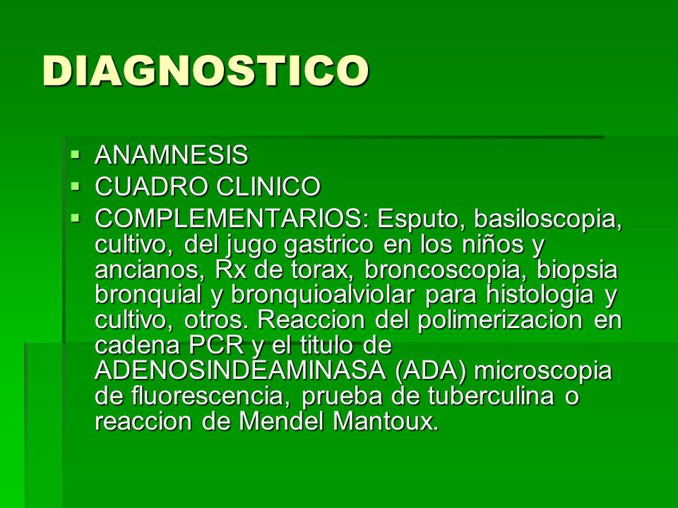DIAGNOSTICO ANAMNESIS CUADRO CLINICO