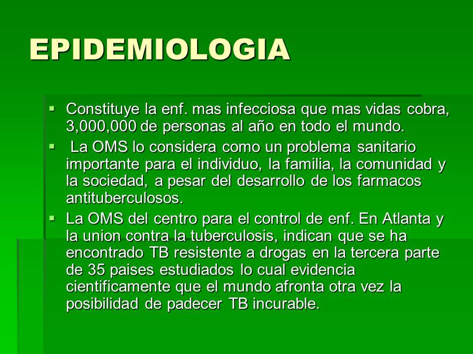 EPIDEMIOLOGIA Constituye la enf. mas infecciosa que mas vidas cobra, 3,000,000 de personas al año en todo el mundo.