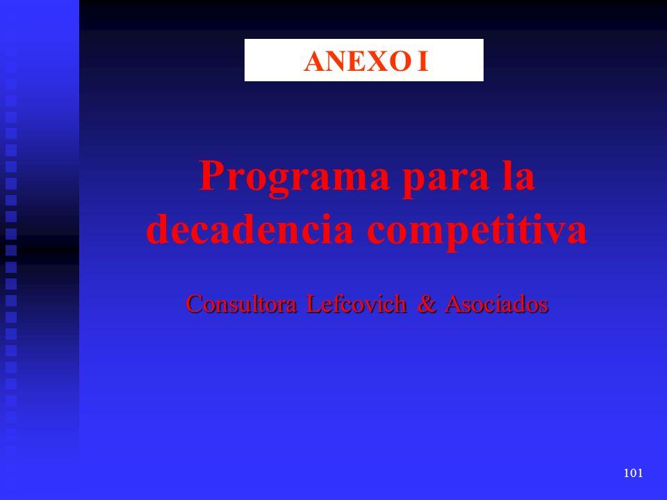 Programa para la decadencia competitiva