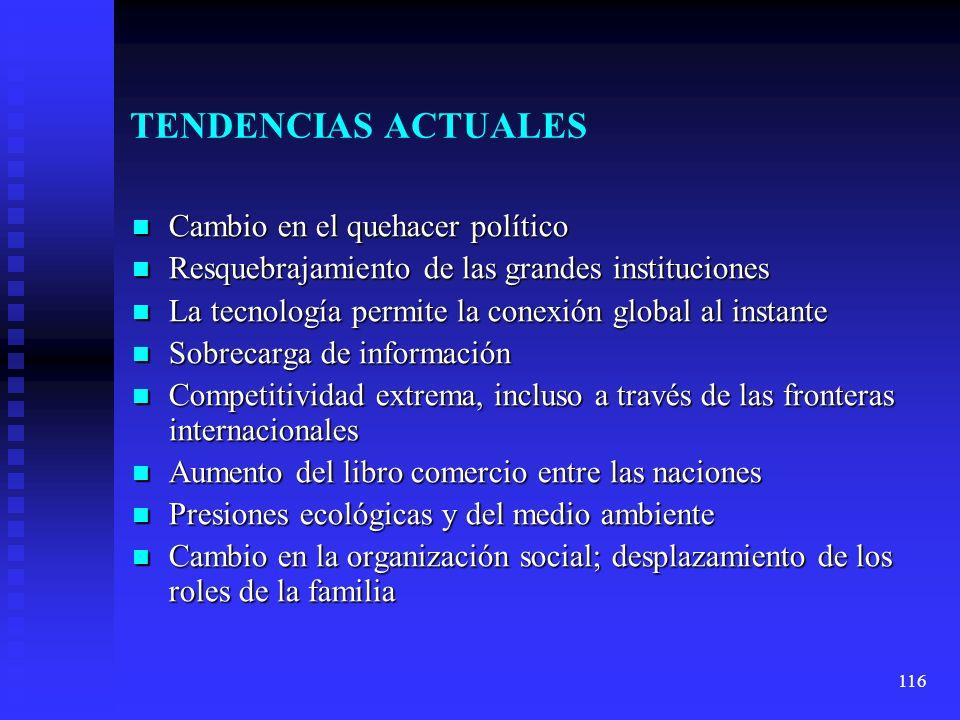 TENDENCIAS ACTUALES Cambio en el quehacer político