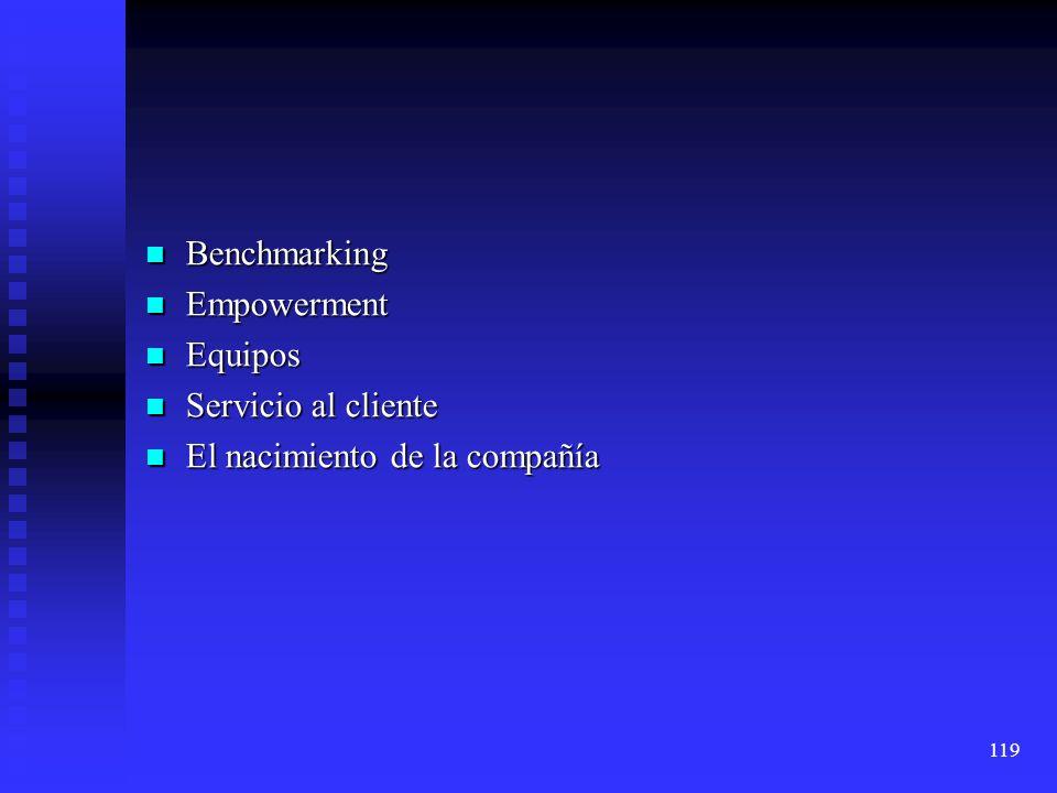 Benchmarking Empowerment Equipos Servicio al cliente El nacimiento de la compañía