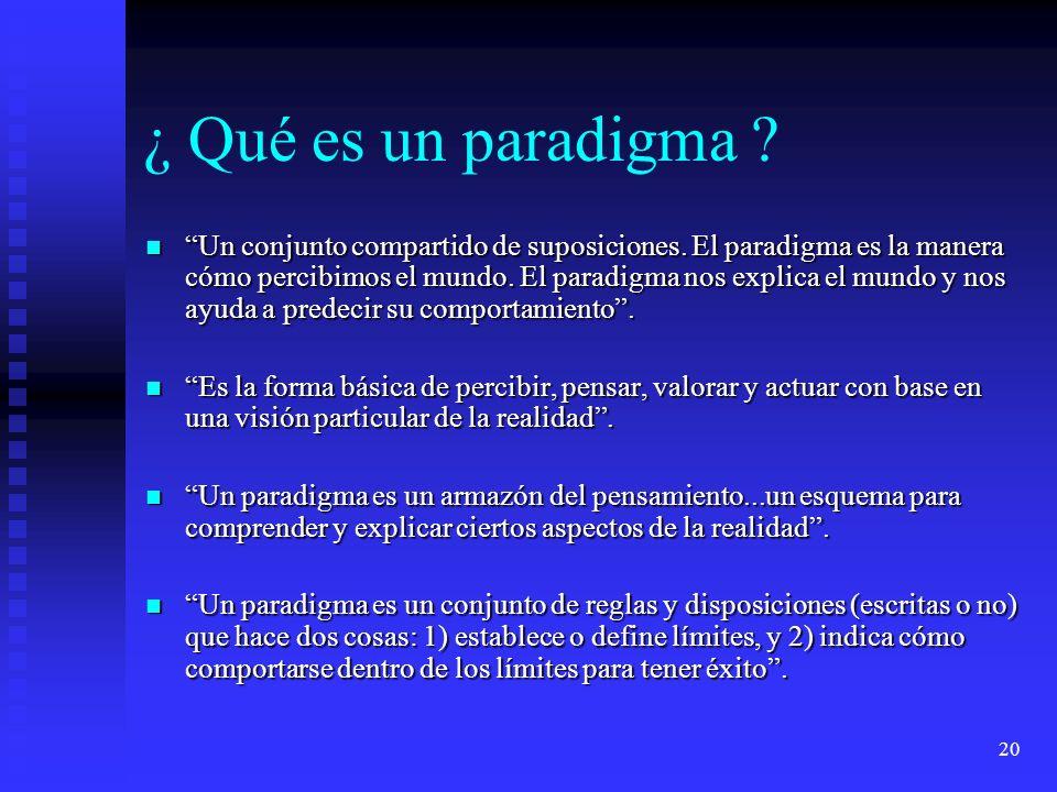 ¿ Qué es un paradigma