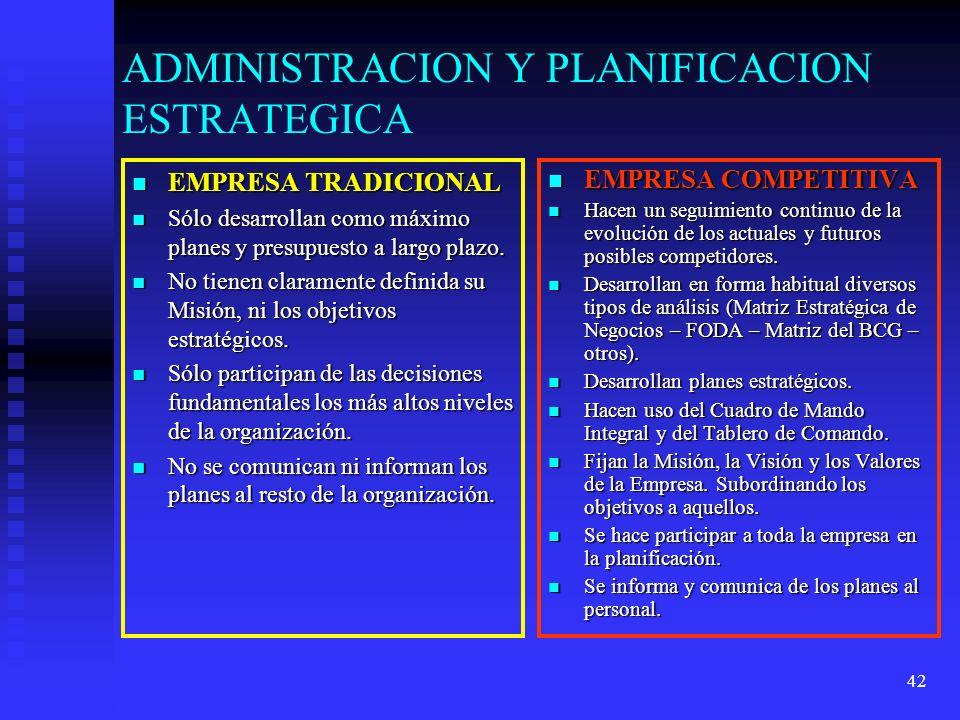 ADMINISTRACION Y PLANIFICACION ESTRATEGICA