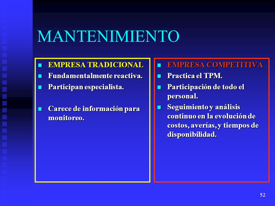 MANTENIMIENTO EMPRESA TRADICIONAL Fundamentalmente reactiva.
