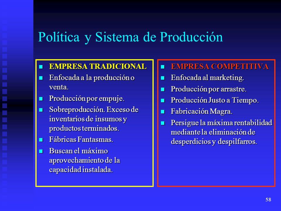 Política y Sistema de Producción