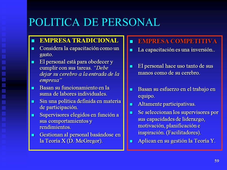 POLITICA DE PERSONAL EMPRESA TRADICIONAL EMPRESA COMPETITIVA