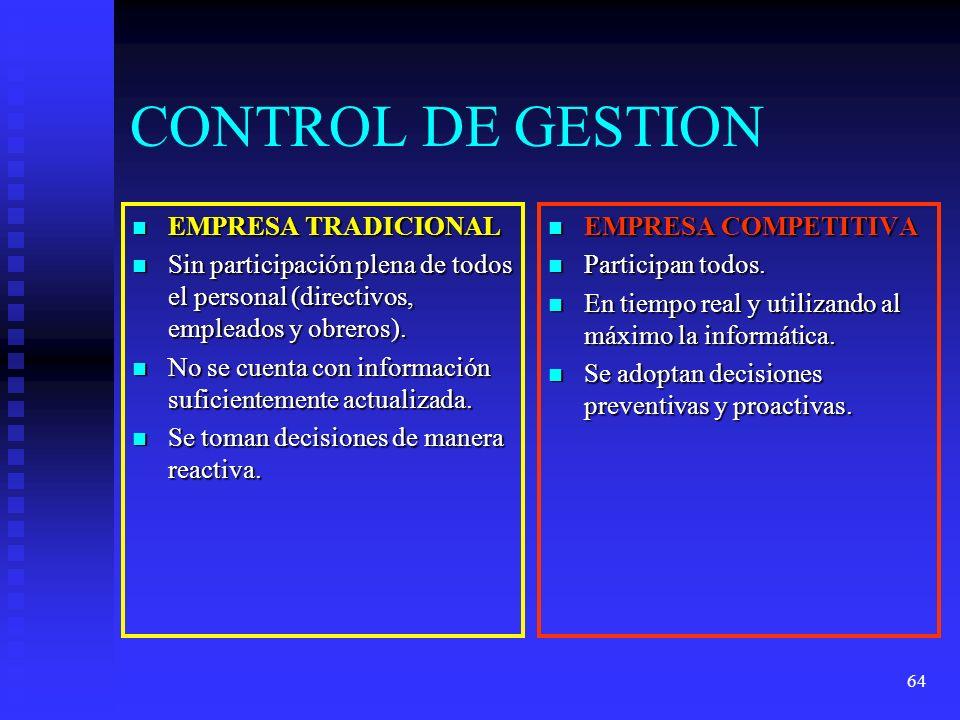 CONTROL DE GESTION EMPRESA TRADICIONAL