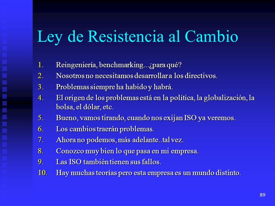 Ley de Resistencia al Cambio