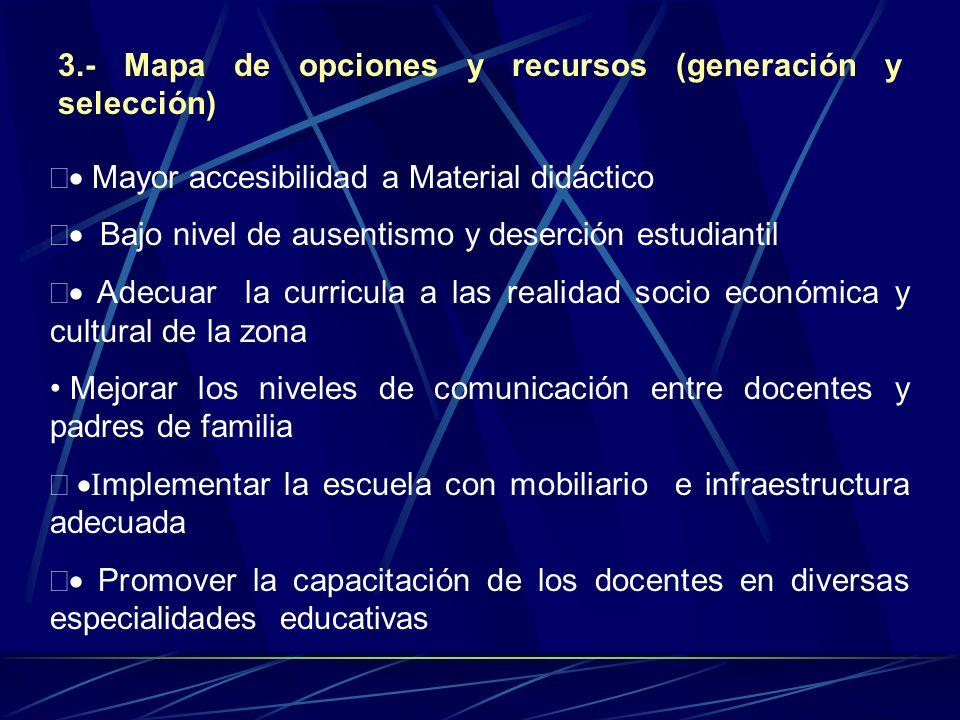 3.- Mapa de opciones y recursos (generación y selección)