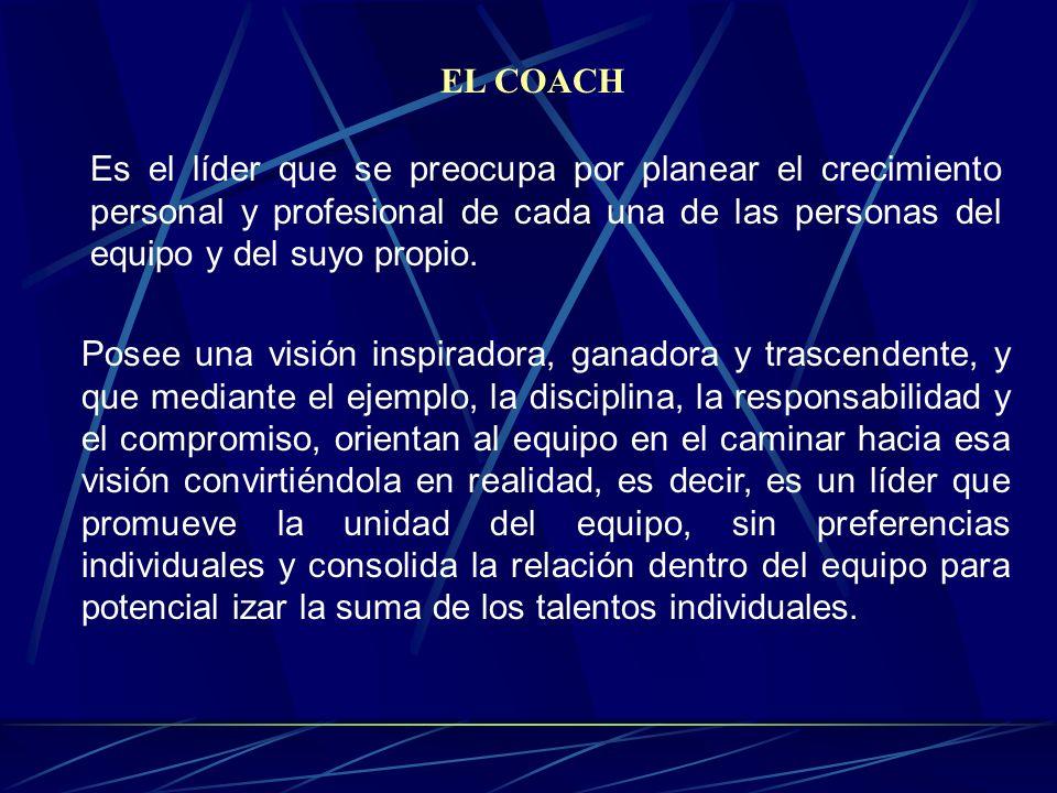 EL COACHEs el líder que se preocupa por planear el crecimiento personal y profesional de cada una de las personas del equipo y del suyo propio.