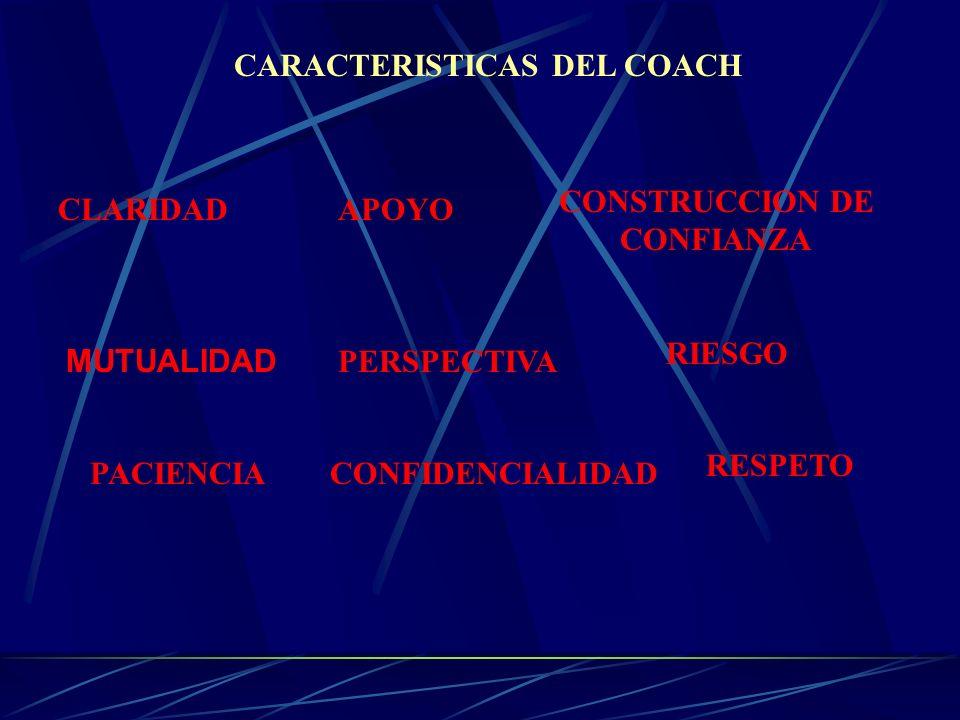 CARACTERISTICAS DEL COACH CONSTRUCCION DE CONFIANZA