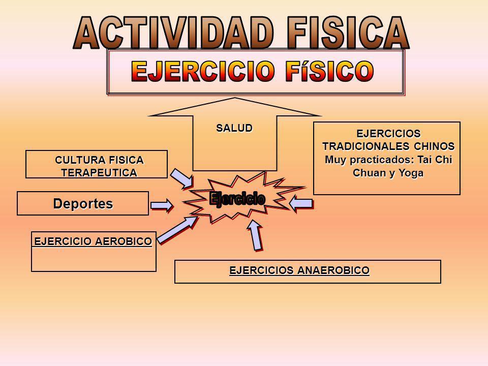 ACTIVIDAD FISICA EJERCICIO FíSICO Ejercicio Deportes SALUD