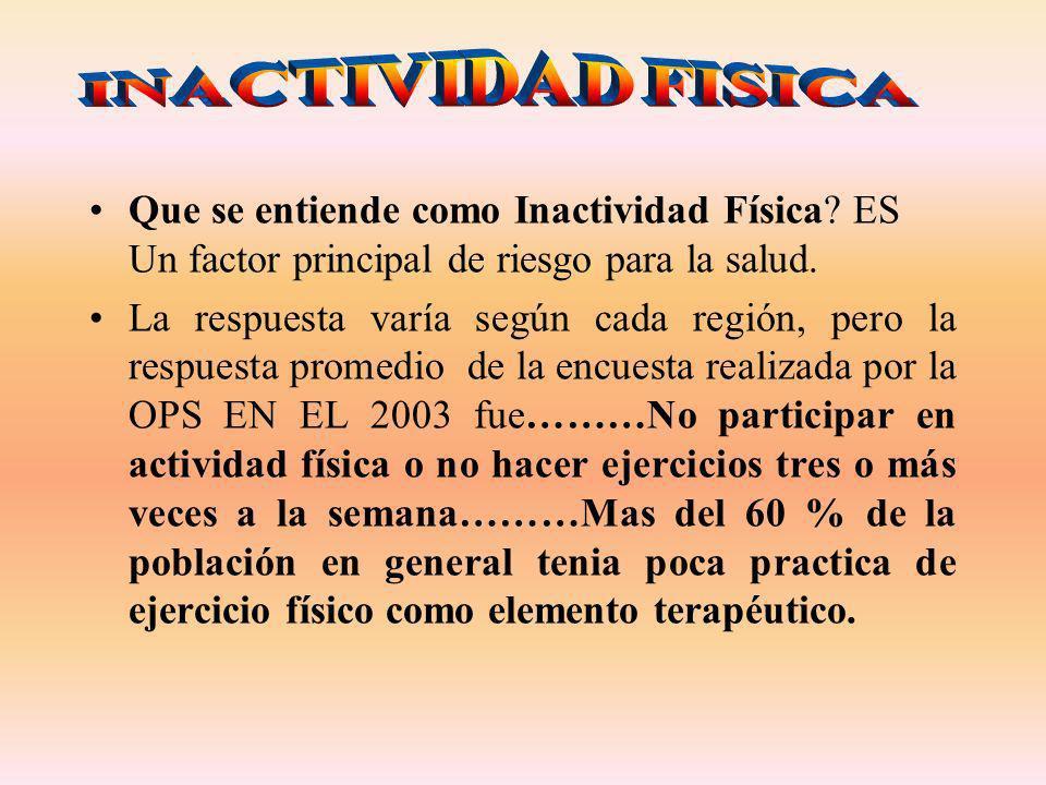 INACTIVIDAD FISICA Que se entiende como Inactividad Física ES Un factor principal de riesgo para la salud.