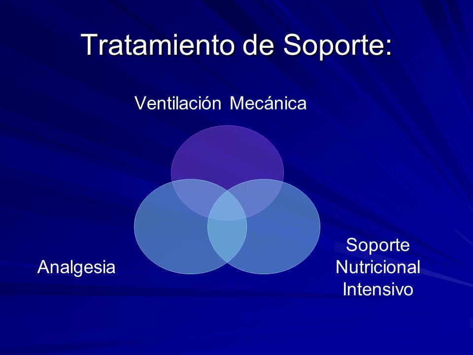 Tratamiento de Soporte:
