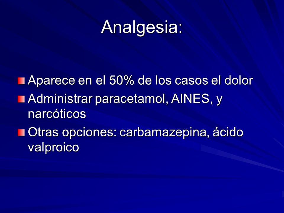 Analgesia: Aparece en el 50% de los casos el dolor