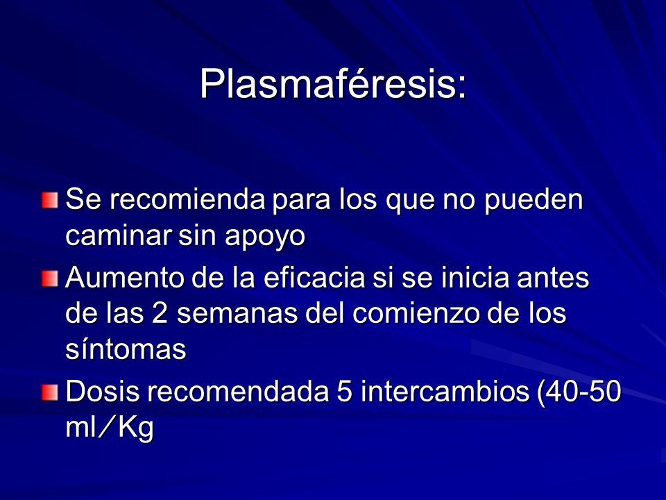 Plasmaféresis: Se recomienda para los que no pueden caminar sin apoyo