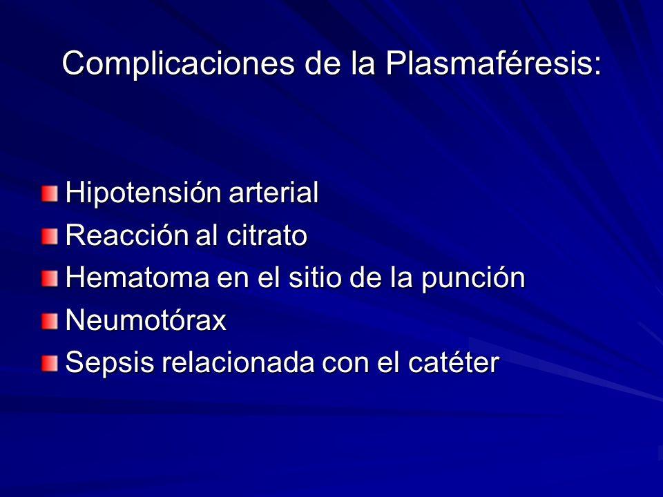 Complicaciones de la Plasmaféresis: