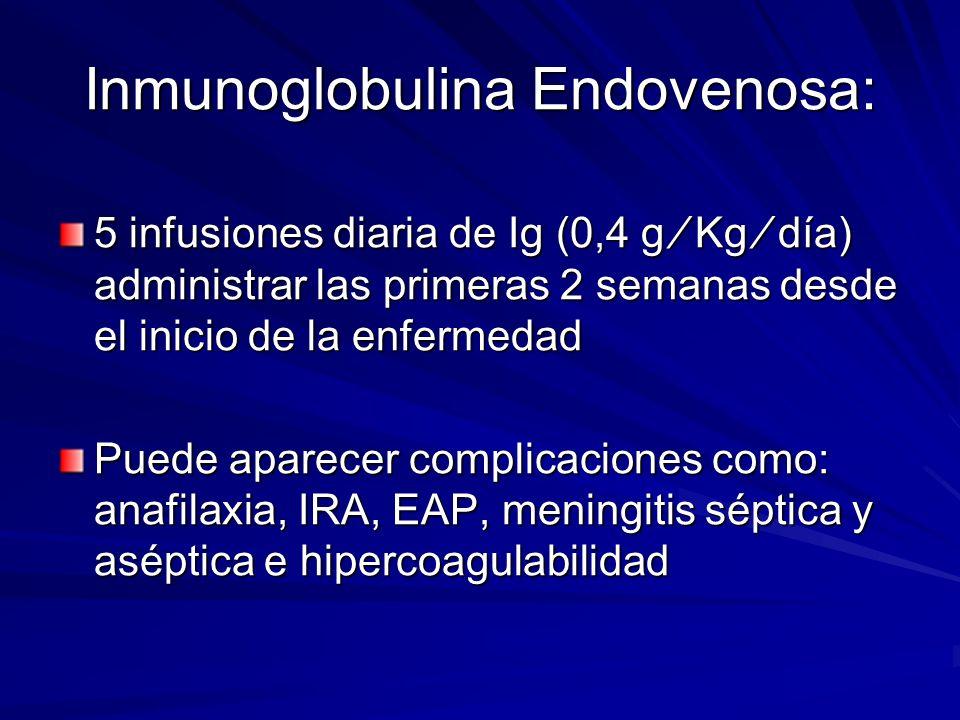 Inmunoglobulina Endovenosa: