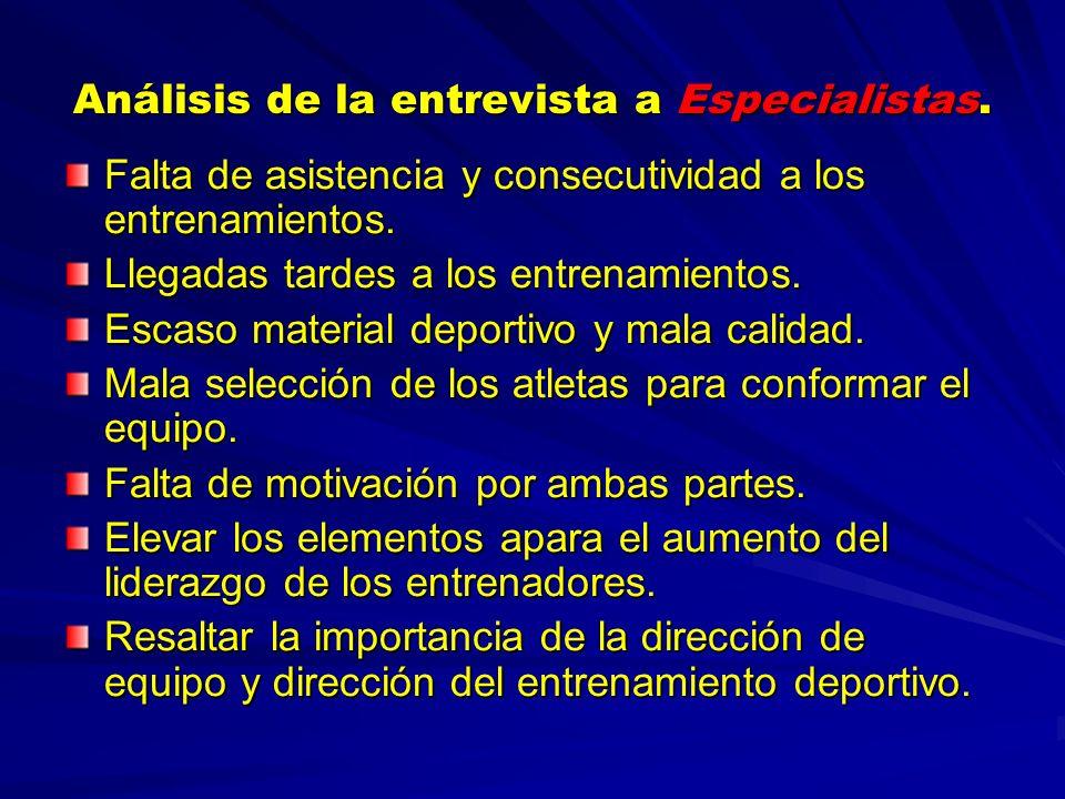 Análisis de la entrevista a Especialistas.