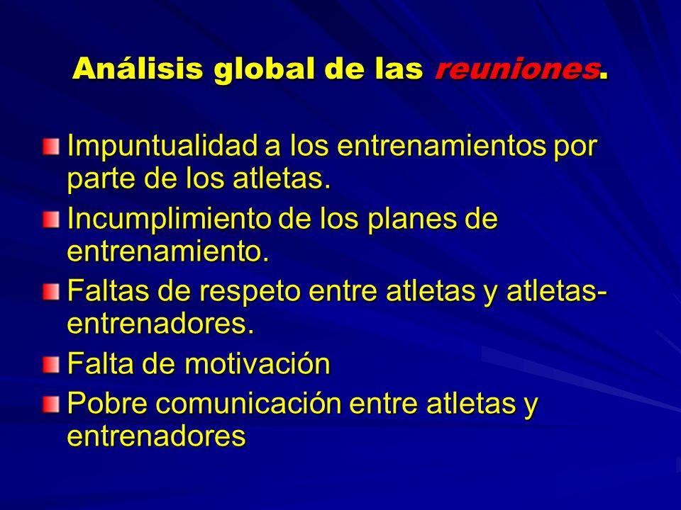 Análisis global de las reuniones.
