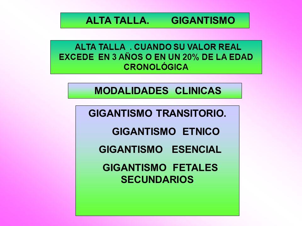 GIGANTISMO TRANSITORIO. GIGANTISMO FETALES SECUNDARIOS