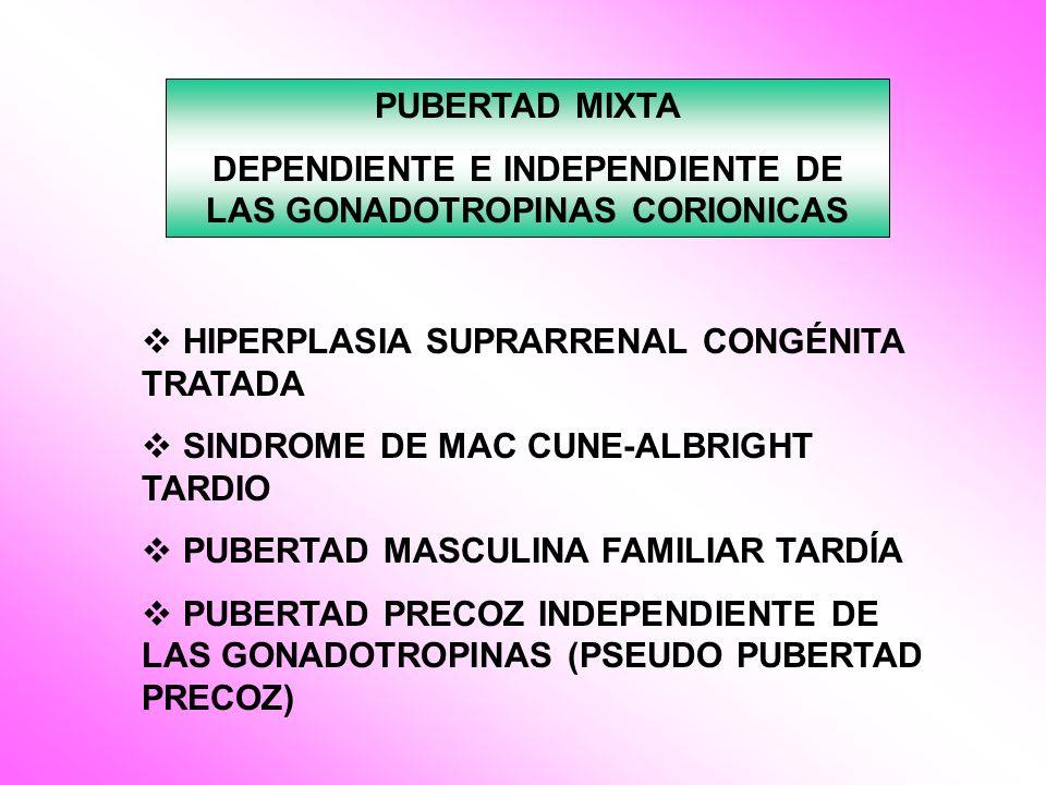 DEPENDIENTE E INDEPENDIENTE DE LAS GONADOTROPINAS CORIONICAS