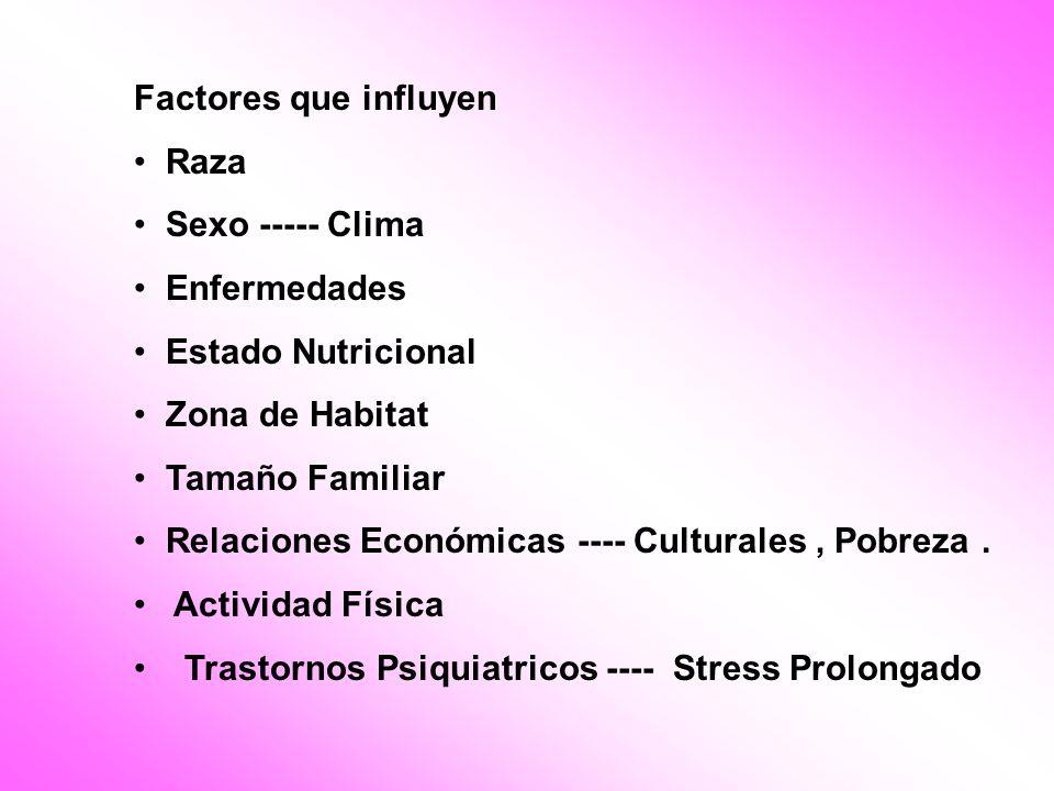 Factores que influyen Raza. Sexo ----- Clima. Enfermedades. Estado Nutricional. Zona de Habitat.