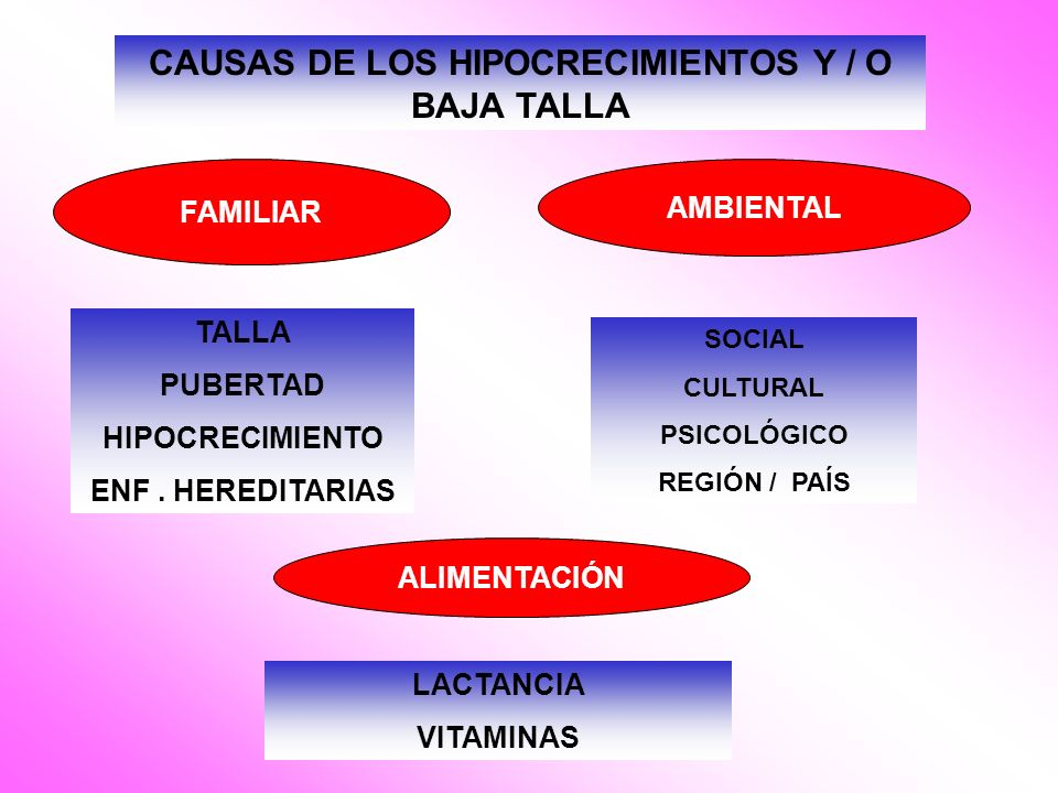 CAUSAS DE LOS HIPOCRECIMIENTOS Y / O BAJA TALLA